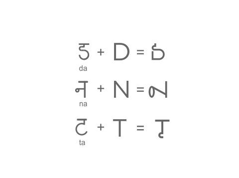 Incorporating Devnagari script
