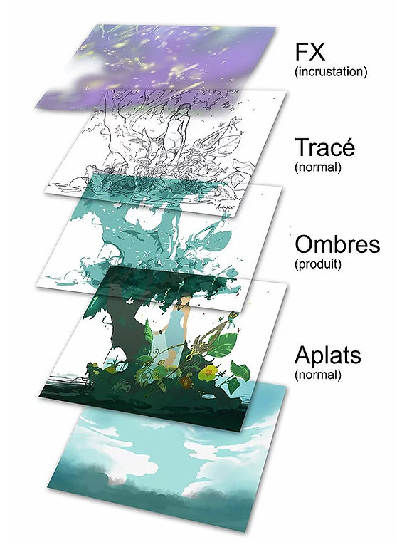 couches illustration numérique
