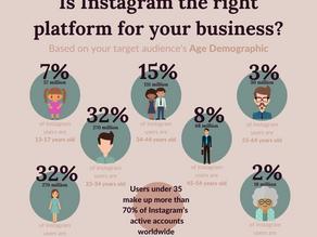 My Top 5 Social Media Tips for Realtors: Episode 1