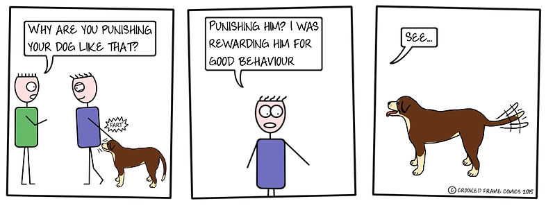 Fur and Punishment