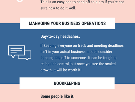 Is it time to outsource?