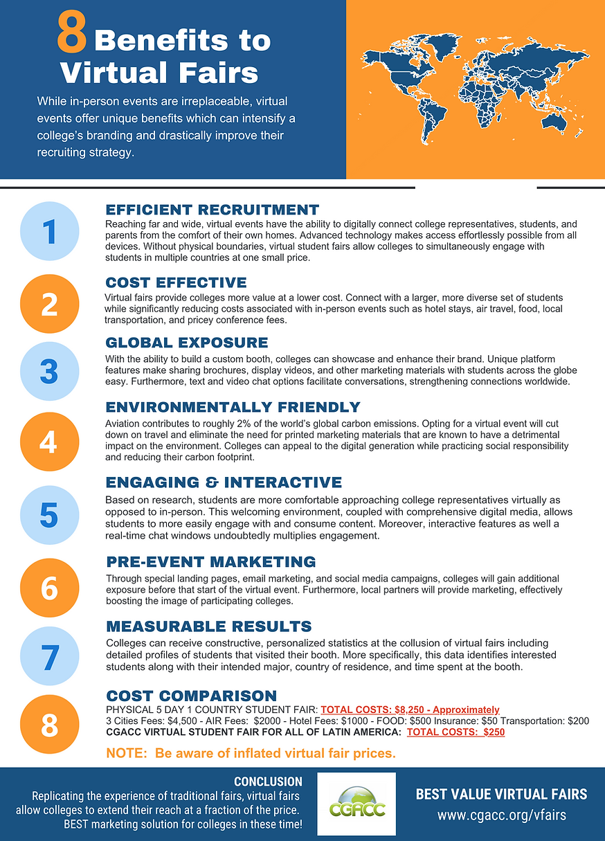 8 benefits to virtual fairs.png