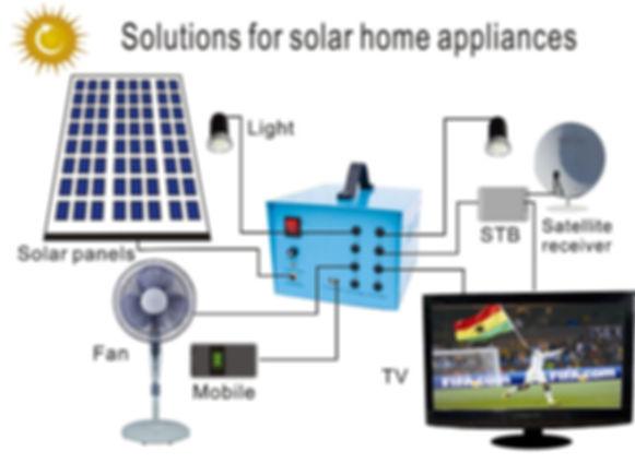 Solar+APP.jpg
