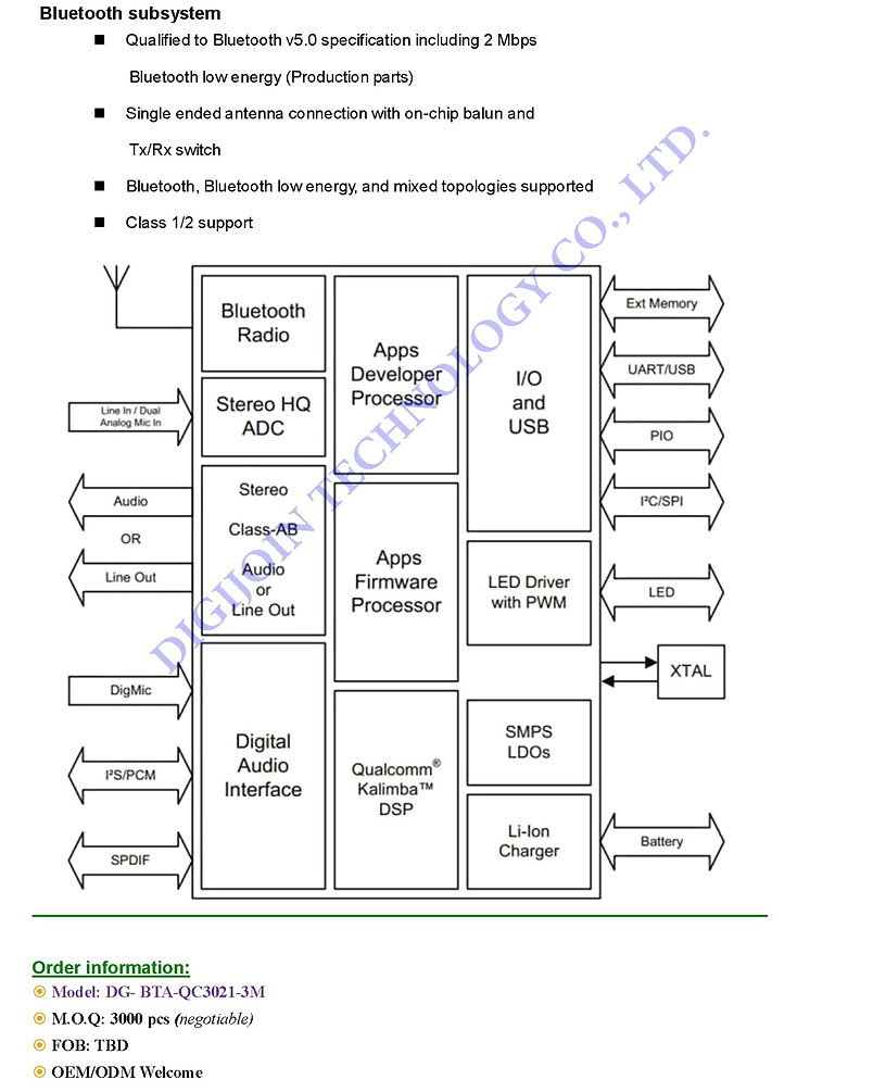 BTA-QC3021-3M(V5_edited_edited.jpg
