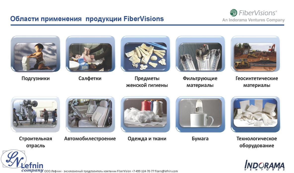 FiberVisions Presentation RU_Страница_4.
