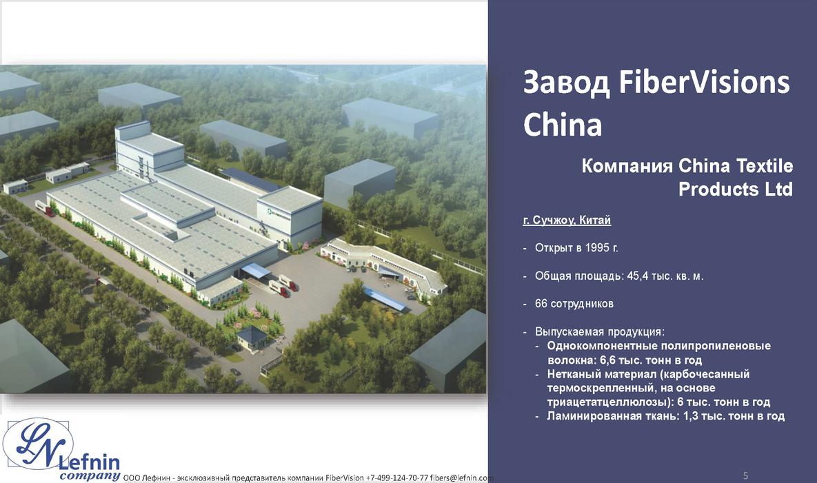 FiberVisions Presentation RU_Страница_6.