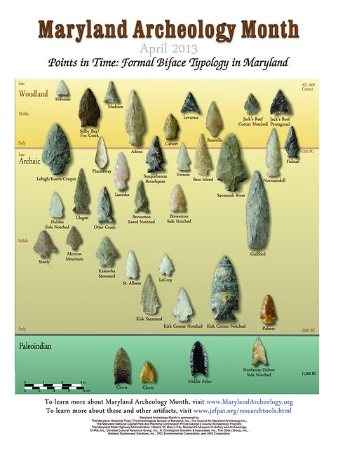 2013 Archaeology Month Poster.jpg