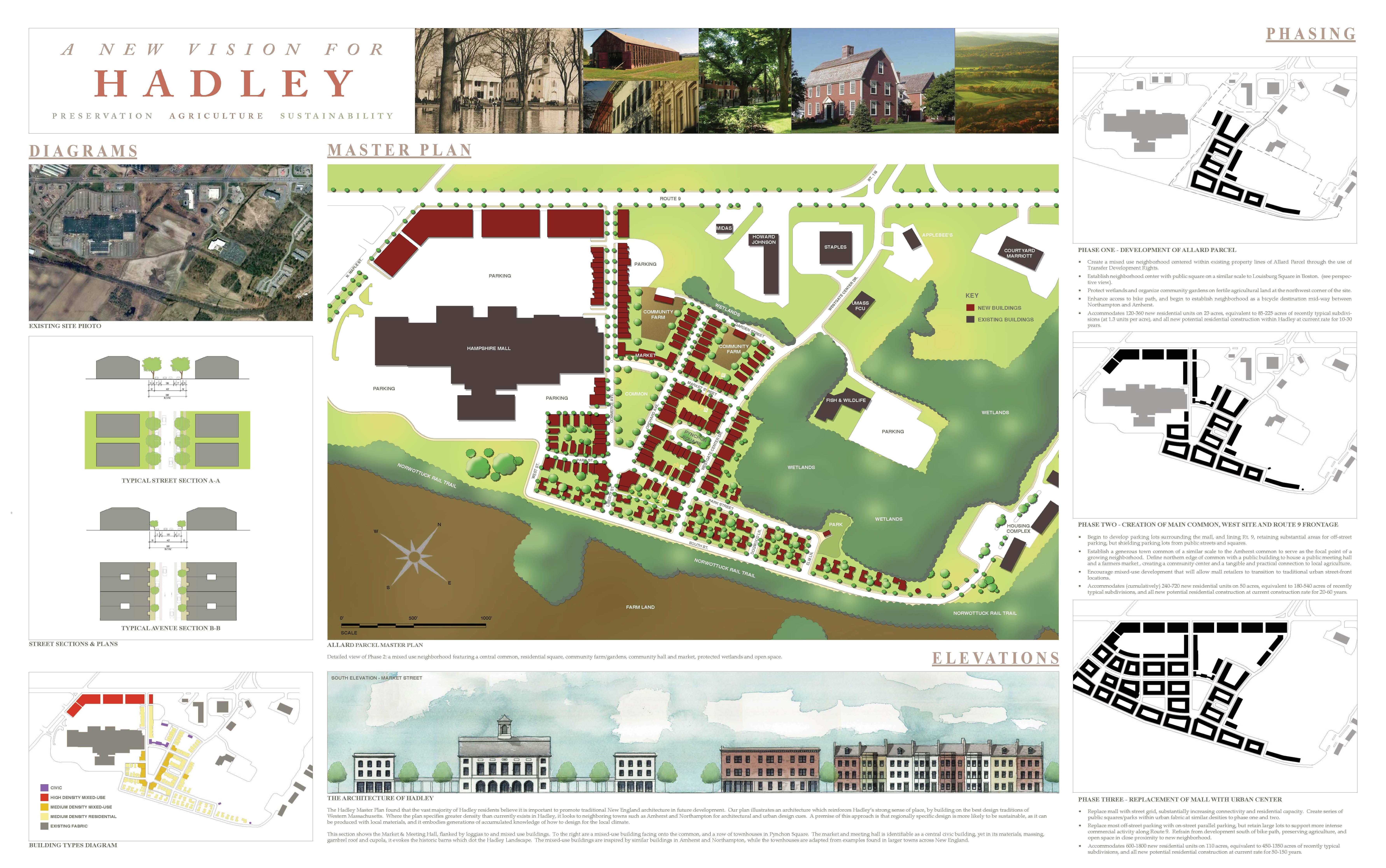hadley_urban_final_presentation_kirley_board_1