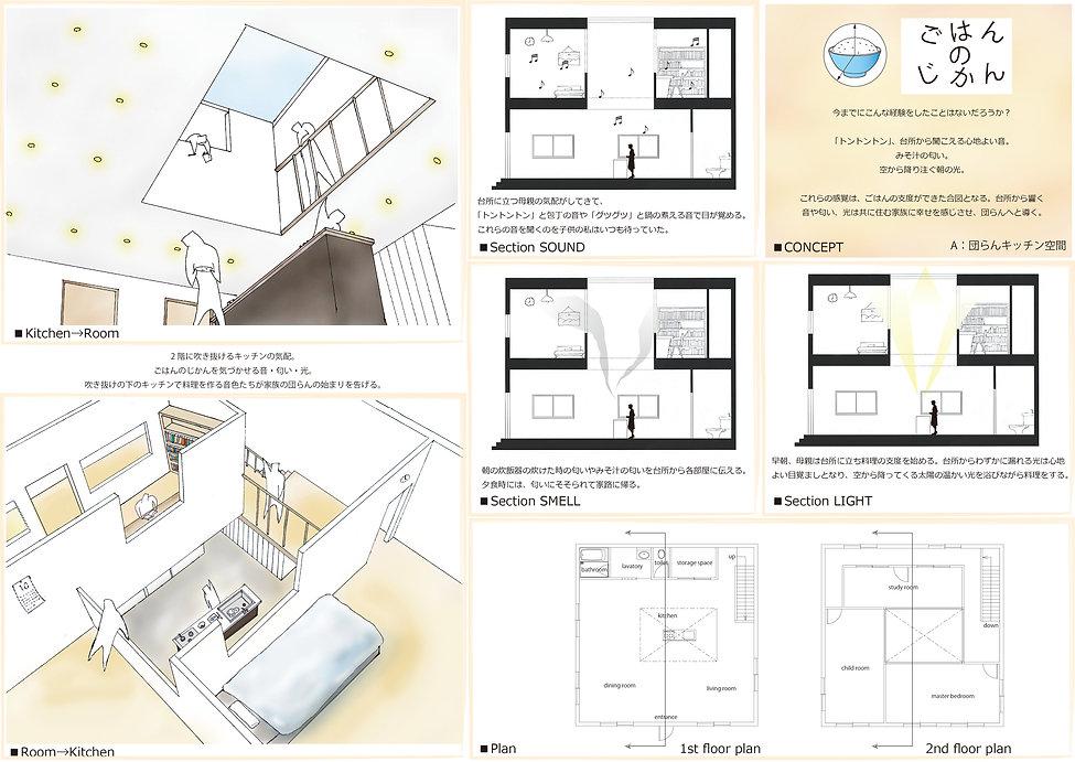 キッチンコンペ(ごはんのじかん)4.jpg