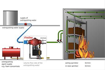 sistema de espuma.png