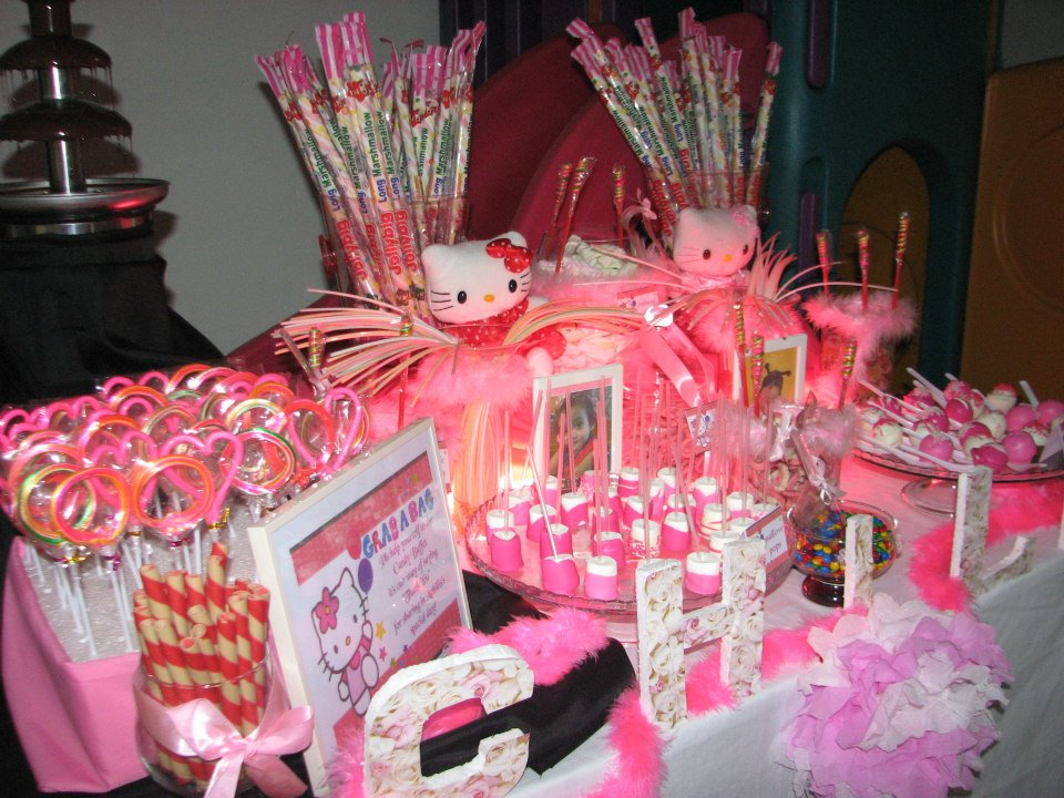 Terrific Candy Buffet Philippines Reviews Top 6 Suppliers Eat All Interior Design Ideas Clesiryabchikinfo