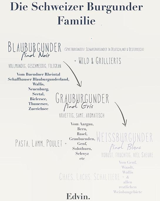 Burgunder Wein Map
