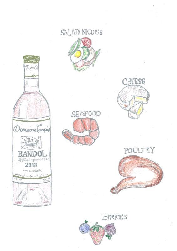 Rosé Food & Wine Pairing