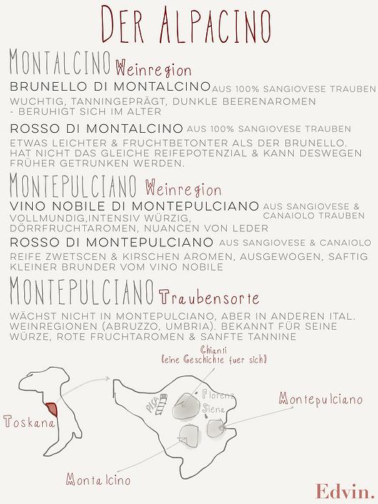 Montalcino Montepulciano