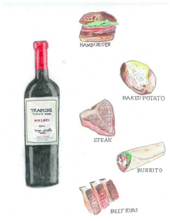 Malbec Wine & Food Pairing