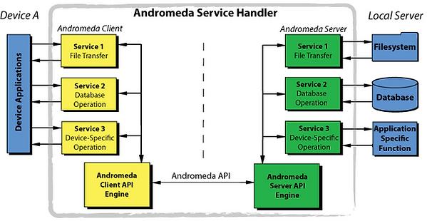 AndromedaBlock.png