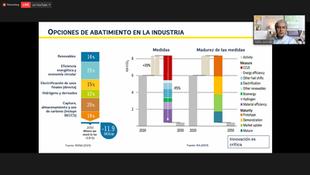 """Daniel Navea: """"Suncast está dentro de los pilares elementales en la estrategia de descarbonización"""""""