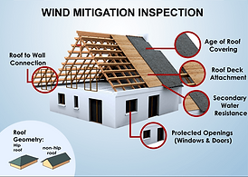 windmitigationinspection.png