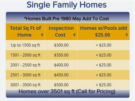 How much is a typical home inspection cost? in Florida?