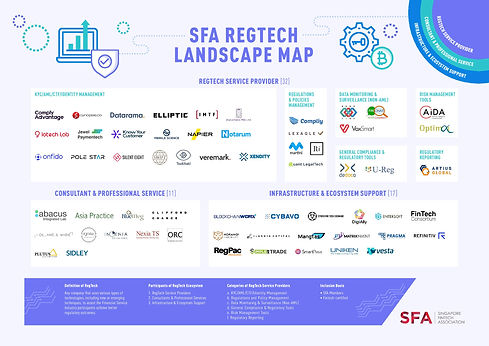 Regtech_FintechMap-A3-4-page-001.jpg