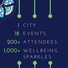 Impact Leeds Wellbeing Week 2017 - Mind It Ltd, Wellbeing workshops, wellbeing webinars, wellbeing training, wellbeing consultancy, Leeds, England