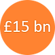 £15bn is the cost of presenteeism in the UK each year - Mind It Ltd - Wellbeing at Work - Wellbeing workshops, wellbeing webinars, wellbeing training and wellbeing consultancy