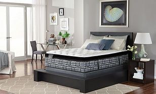 Furniture Stores Kitchener