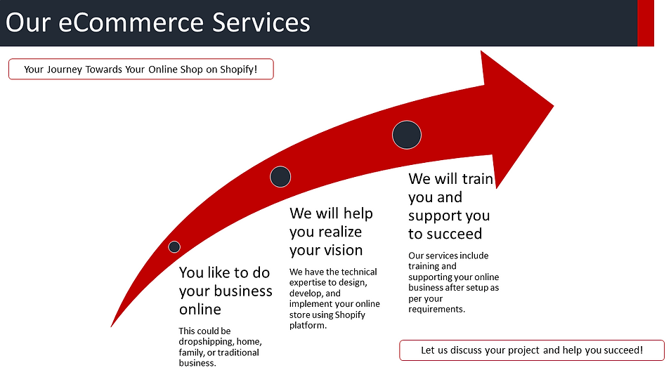 OureCommerceServices.png