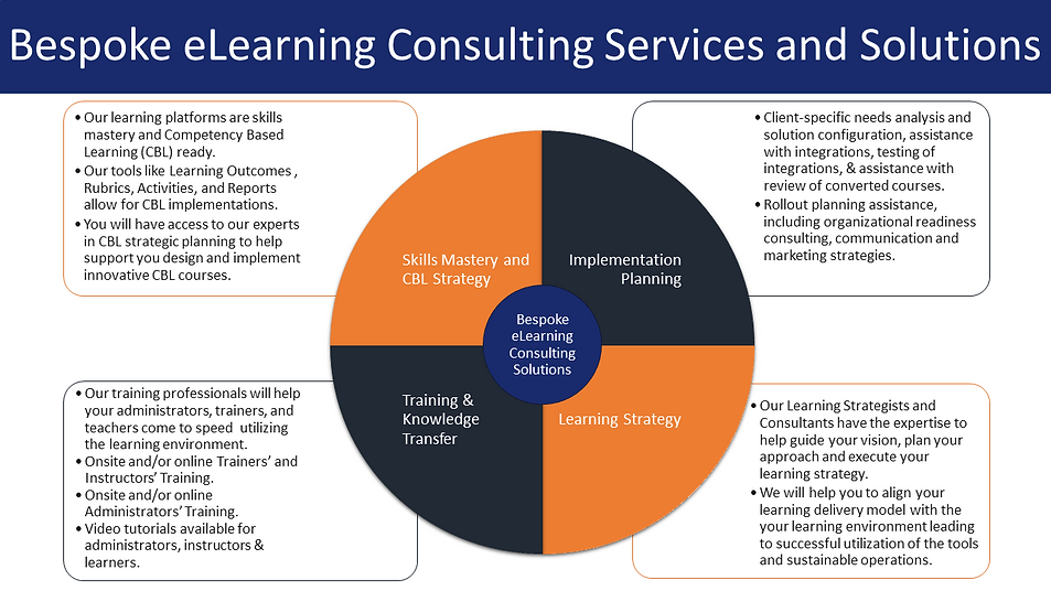 BespokeeLearningConsultingServicesandSol