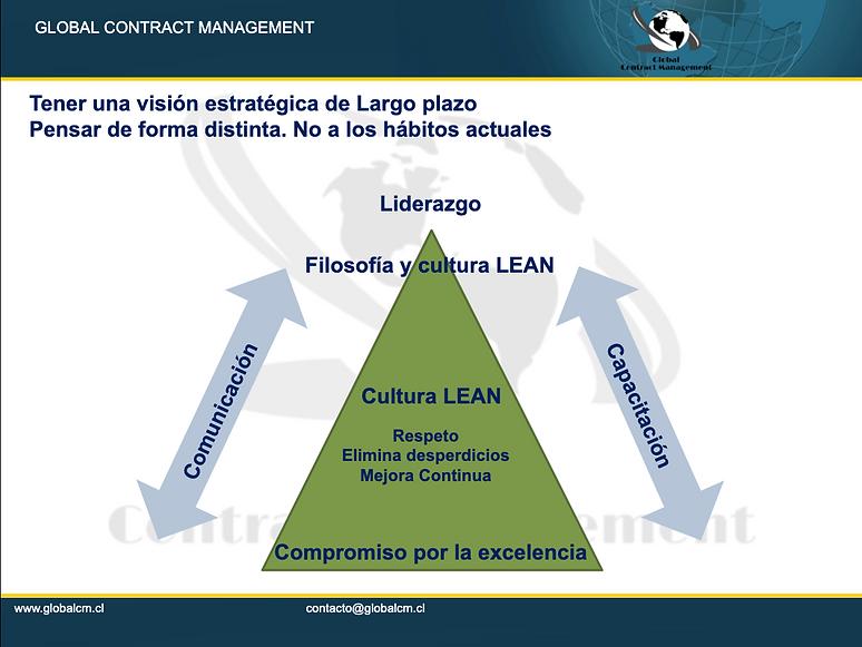 Lean Procurement 2020-08-29 a la(s) 08.2