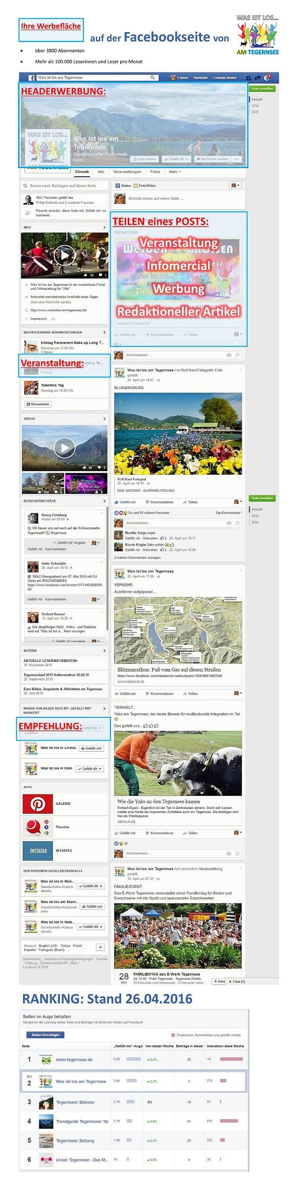 Werbeflächen auf der Facebookseite von Was ist los am Tegernsee