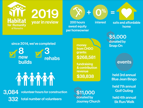 Impact report 2019.png