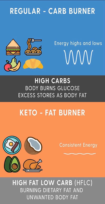 About Keto Image New.jpg