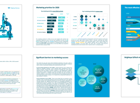 The State of EdTech Marketing Report 2019
