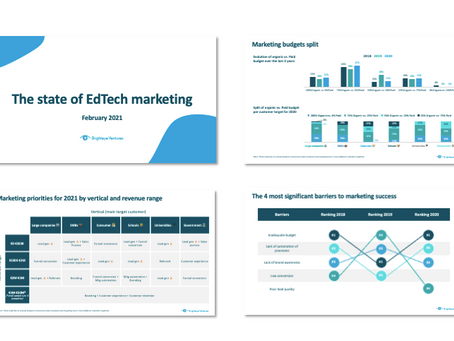 The State of EdTech Marketing 2021