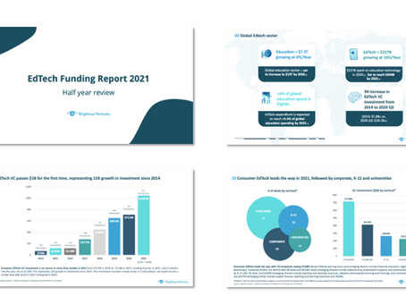 EdTech Funding Report 2021- Half Year Review