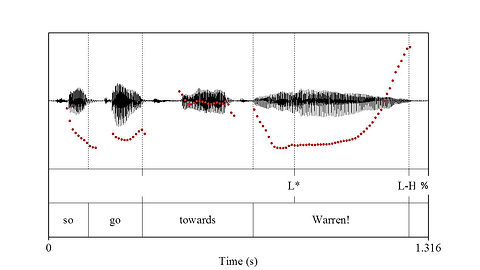 waveform and pitch track with uptalk