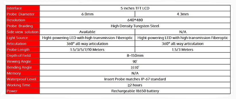 R kit 規格表 .png
