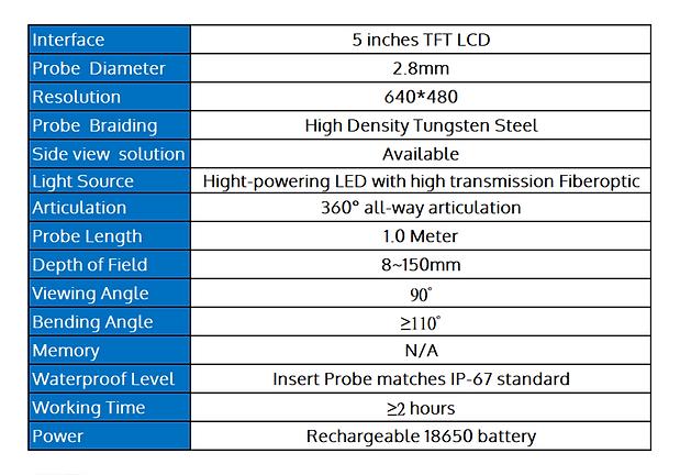 B kit 規格表 .png