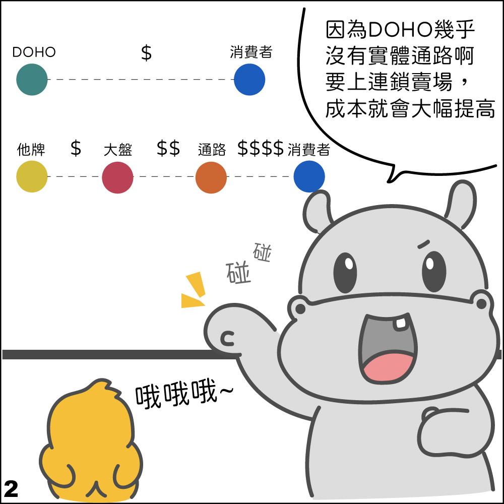 DOHO便宜的秘密02.jpg