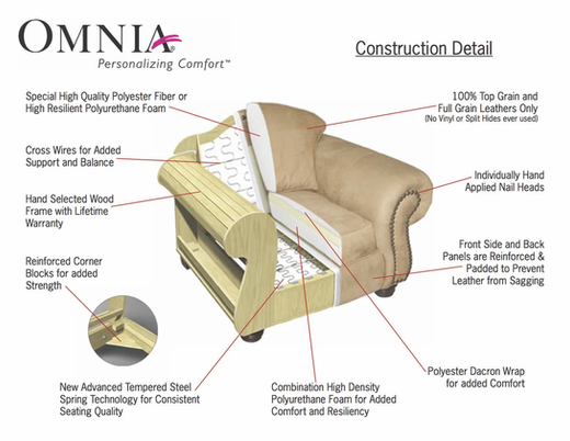 Omnia Leather Quality Construction