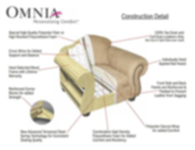Omnia_Leather_Construction.jpg