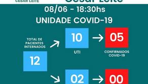 Hospital César Leite em Manhuaçu tem 100% das UTIs da Unidade Covid ocupadas
