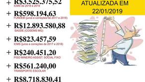 Divida do Governo de Minas com Manhuaçu continua aumentando e já ultrapassa os 27 milhões valores at