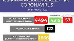 122 Óbitos por corona vírus em Manhuaçu