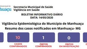 10º Caso de Coronavírus é confirmado em Manhuaçu