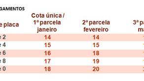 Confira escala de vencimento do IPVA 2019 em Minas Gerais (MG)