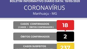 Em três dias, oito novos casos de coronavírus são confirmados em Mannhuaçu