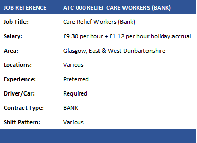 ATC 000 RELIEF CARE WORKERS (BANK)