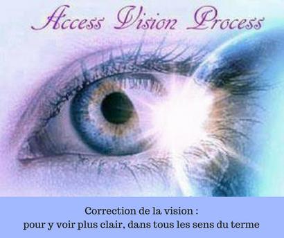 Correction de la vision _ pour y voir pl